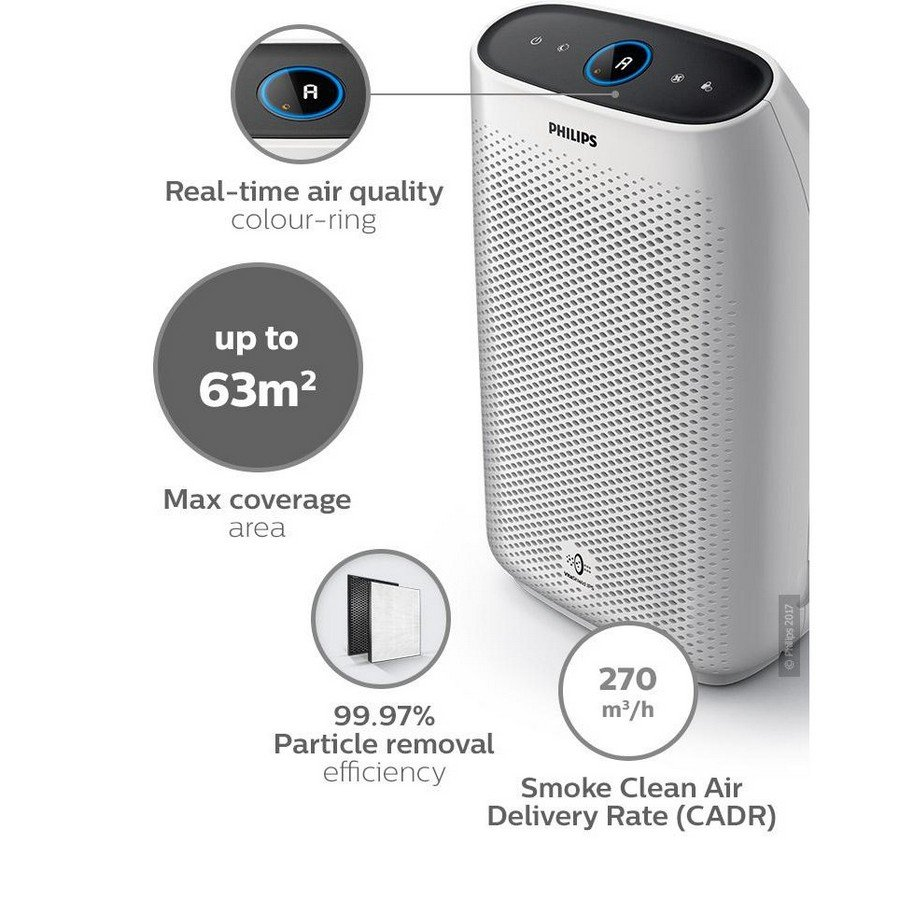 2. Philips Series 1000 Air Purifier AC1215/30 Review – Best Air Purifier for Large Areas image