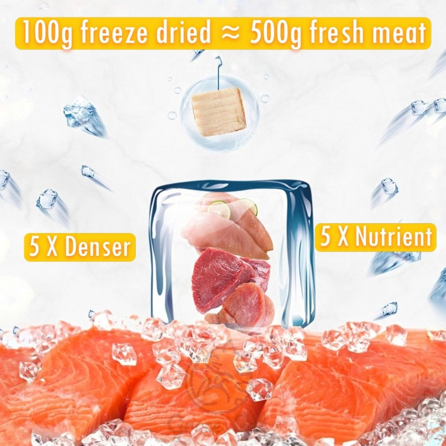 Freeze-dried cat food has 5 times more contents and nutrients image.
